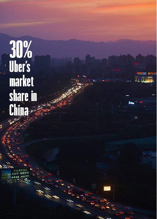 Uber's battle for China - Financial Times