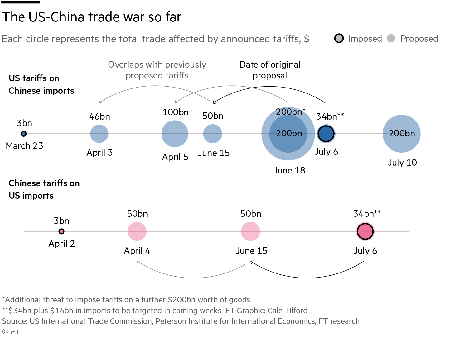Whats At Stake In Us China Trade War Home Wiring Materials List